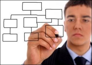 Как написать бизнес план 3